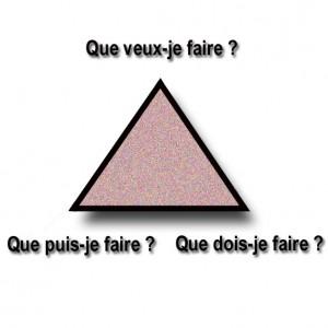 Triangle_éthique